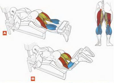 Качаем мышцы голени в спортзале,сгибание ног лёжа